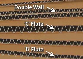 Corrugated Sheet Description